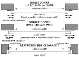 Garage Size Measure Garage Doors Garage Door Size Advice