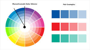 Color Wheel Scheme Color Wheel Basics How To Choose The Right Color Scheme For Your
