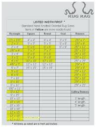 Area Rug Sizes Standard Carpet Runner Sizes Area Rugs Size Guide 3 4 N Carpet Area
