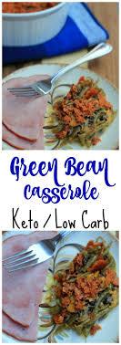 61 best keto thanksgiving images on keto foods keto