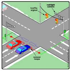 do traffic lights have sensors studying urban traffic control systems with transport for london