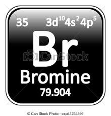 Bromine On The Periodic Table Eps Vectors Of Periodic Table Element Bromine Icon Periodic