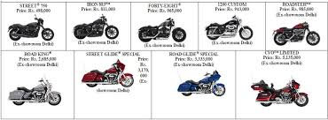 highest price car harley davidson india hikes prices by upto 1 5 percent in india