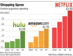 Seeking Netflix Or Hulu Undervalued Hulu Poised To Drive Growth At Twenty Century