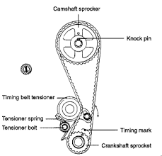 2000 hyundai accent timing belt hyundai accent camshaft timing diagrams crankshaft marks