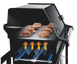 cuisiner avec barbecue a gaz explications qu est ce que la cuisson directe ou indirecte au