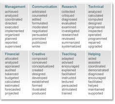 resume action verbs list microsoft word web table 1 doc job