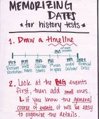 pin by logan on pinterest how to remember and