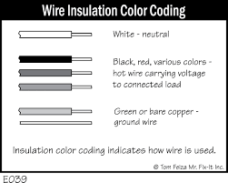 color of wire gallery electrical circuit diagram ideas