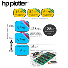 how to upgrade your designjet memory hp plotter