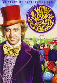 retrospective review willy wonka u0026 the chocolate factory