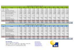 sueldos de maestras de primaria aos 2016 importante dgcye grilla de sueldos del mes de enero 2015 dipregep