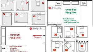 Fengshui Bedroom Layout Design Bedroom Feng Shui Best 25 Feng Shui Bedroom Layout