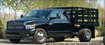dodge ram 3500 2009 2003 2009 dodge ram 2500 and 3500 heavy duty