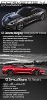 corvette stingray speed chevrolet corvette c7 stingray sports cars