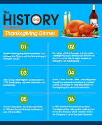 the history handout thanksgiving dinner visual ly