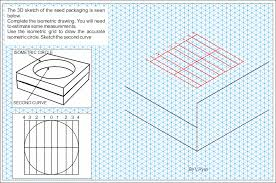 packaging in isometric basic question