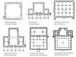 floor plan of mosque masjid raya daan mogot and elements of a mosque