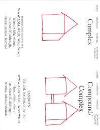 House Essentials by Candiland U2013 Florida Classical Conversations Essentials Of The