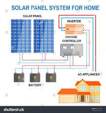 solar wiring diagram grid tie diagrams symbols easy the eye block