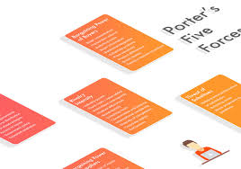 startup tools porter u0027s 5 forces template u2013 startup desk u2013 medium