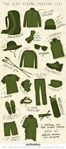 packing list aid kit wilderness and hiking
