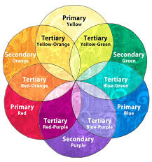 color wheel chart warm colors on the color wheel chart 25 best
