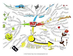 Happy Maps Past Mind Map By Creativeinspiration Mind Maps Pinterest