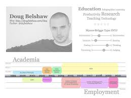 Infographic Resumes Infographic Resumes For Freelance Writers Use Words And Images To