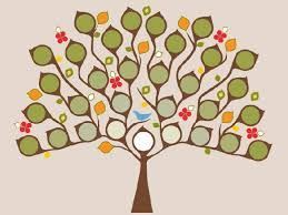 parents parenting advice for and dads family trees