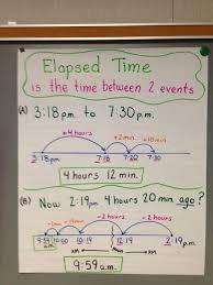 elapsed time with open number line teacher u0027s helper pinterest