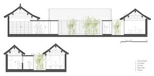 Courtyard Plans Chinese Courtyard House Plan House Design Plans
