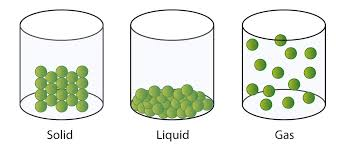 Solid Liquid Gas Periodic Table 7 2 Solids Liquids And Gases Chemistry Libretexts