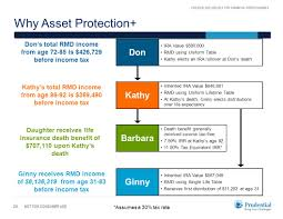 rmd single life table asset protection preserving a legacy of retirement assets using