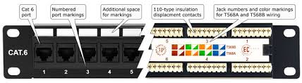 patch panel wiring diagram patch wiring diagrams instruction