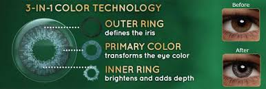 Most Comfortable Contacts For Astigmatism Owens Optometrics Optometry In New Holland Pa Usa Contact