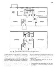 Split Ranch Floor Plans Raised Ranch Floorplans