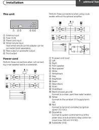 eagle vision subwoofer wiring diagram eagle wiring diagram and