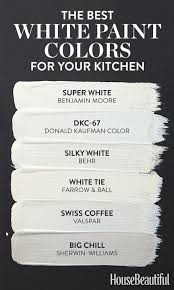 white kitchen paint best shades of white paint colors for kitchen