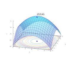mathematical optimization wikipedia