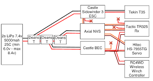 wiring help with bec axial nvs rccrawler