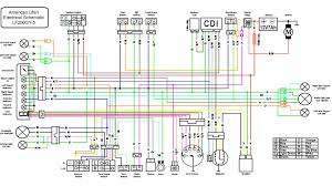 50cc atv wiring diagram mini atv wiring diagram mini wiring