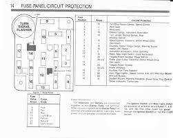 1987 ford f150 fuse box diagram ford wiring diagrams for diy car