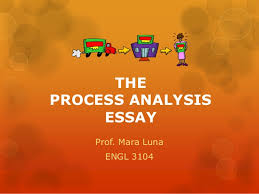 process essay thesis statement thesis statement process analysis essay free sample resume cover