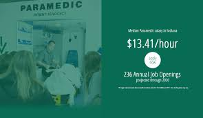 paramedic science ivy tech community college of indiana