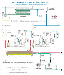 sistem pendingin ruang akomodasi di kapal laut marine air