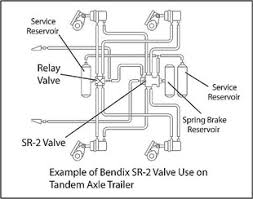 piping diagrams spring brake control for trailers st louis