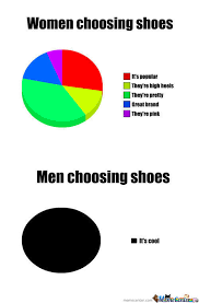 Buy All The Shoes Meme - shoes memes best collection of funny shoes pictures