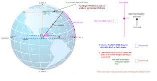 Graphing Speed Worksheet Trigonometric Functions Graphing U0026 Modeling Geogebrabook