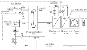 schematic diagram of the investigated hvac system